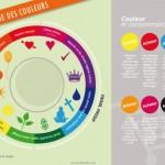 symbolique et utilisation des couleurs
