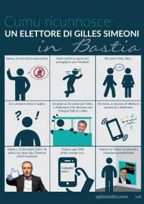 infographiste corse
